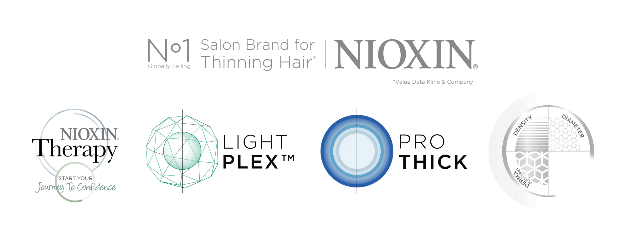 nioxin hair products logo nioxin beauty products from nue